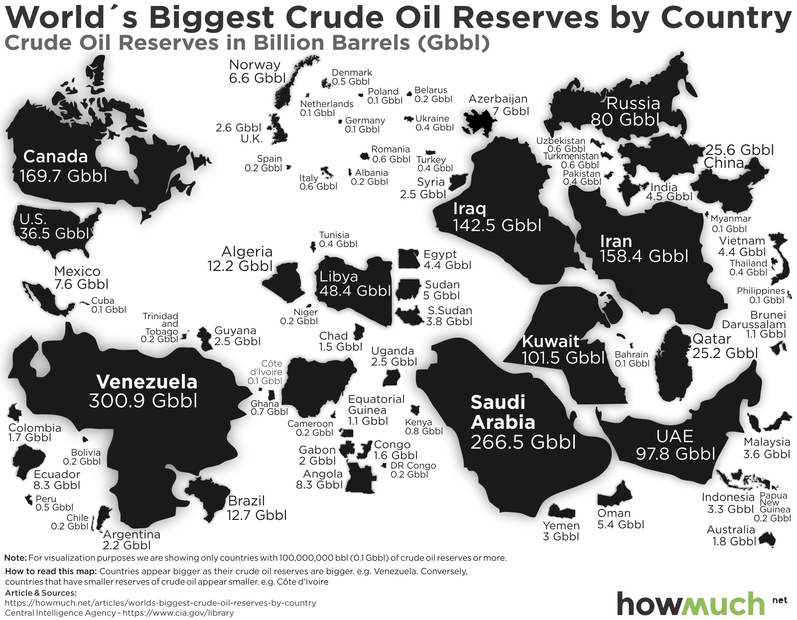 howmuch.net crude oil